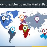 Latest News about Handheld Digital Multimeter Market Growth by 2020-2026